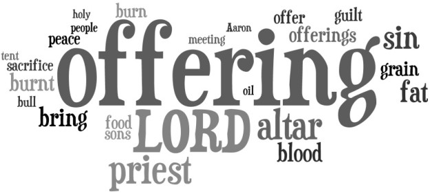 Leviticus 1-7 Wordle
